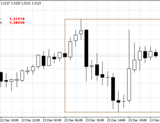 Breaking Out RSI MT4 Indicator