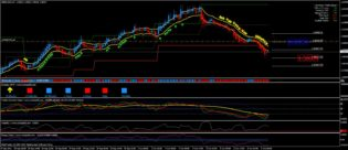Advanced Synergy Forex Trading System