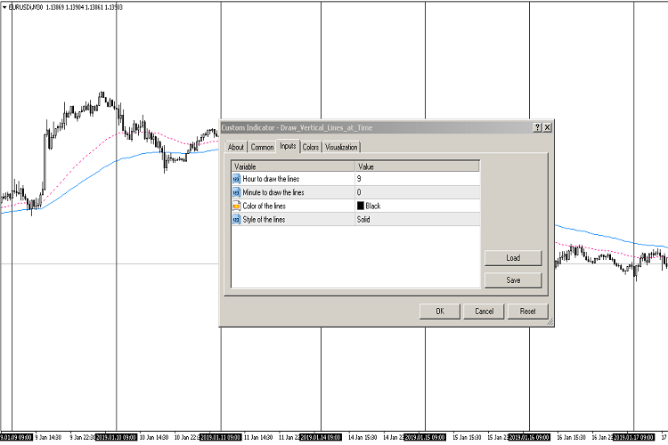 Draw vertical lines at time - MetaTrader 4 Forex Indicator