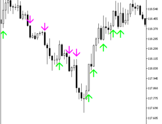 Stream Metatrader 5 Forex Indicator